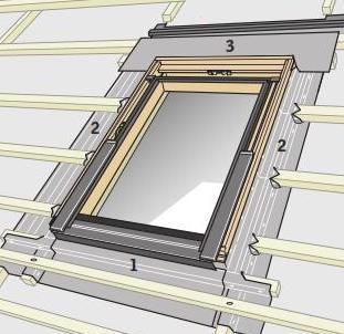 dachfenster velux ggu 0059 thermo star verglasung kunststoff eindeckrahmen ebay. Black Bedroom Furniture Sets. Home Design Ideas