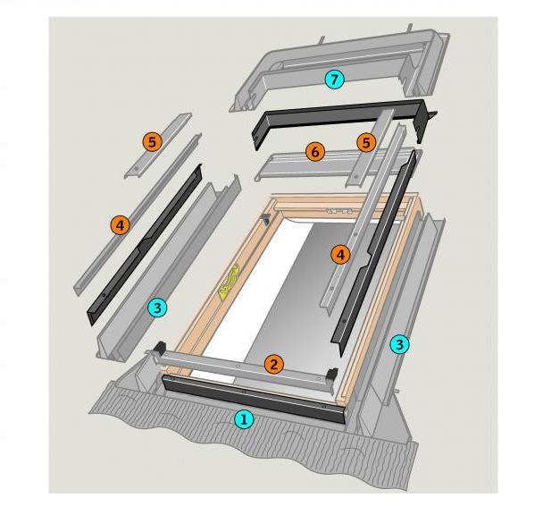 Velux elx adapterrahmen f r den austausch von fenstern for Fenster neu einbauen