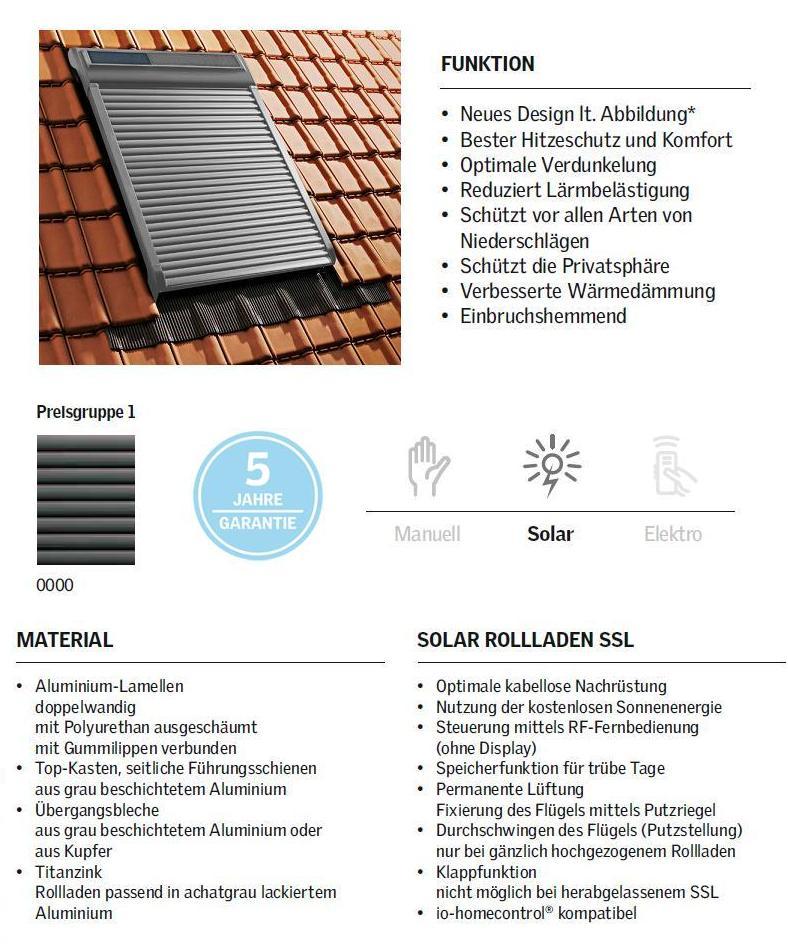 Velux Rollladen Montage Service Ssl 0000 Aussenrollladen