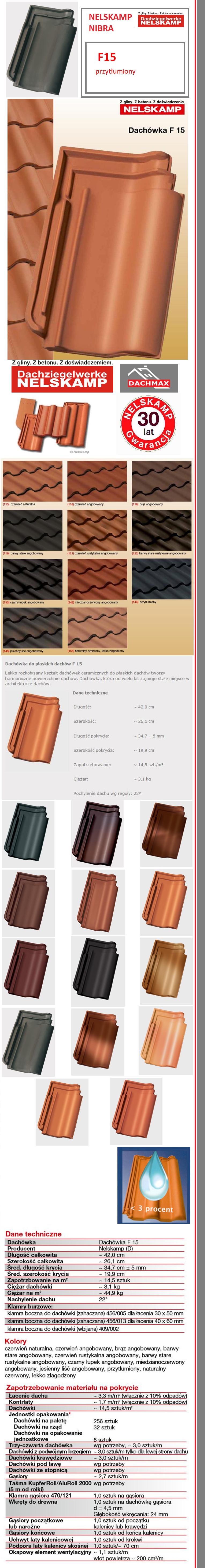 f15 dach wka nelskamp nibra przyt umiony. Black Bedroom Furniture Sets. Home Design Ideas