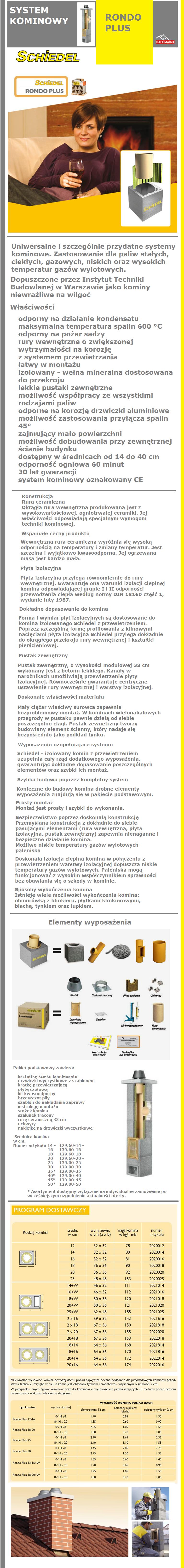 SYSTEM KOMINOWY SCHIEDEL THERMO RONDO PLUS 20 fi