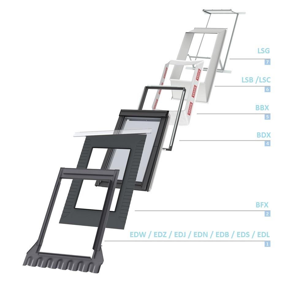 lsg velux einbau set innenverkleidung sk08 f r ggl gpl ggu. Black Bedroom Furniture Sets. Home Design Ideas