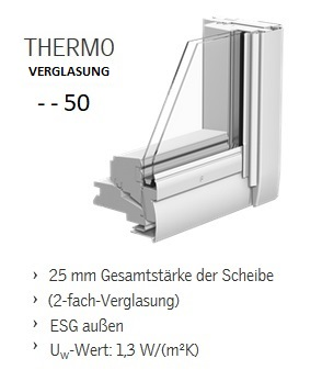 dachfenster velux ggl 3050 thermo schwingfenster aus holz dachmax dachfenster shop velux fakro. Black Bedroom Furniture Sets. Home Design Ideas