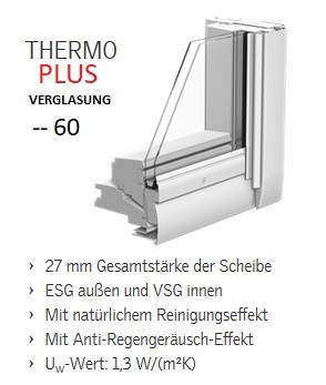 VELUX Verglasung Thermo plus