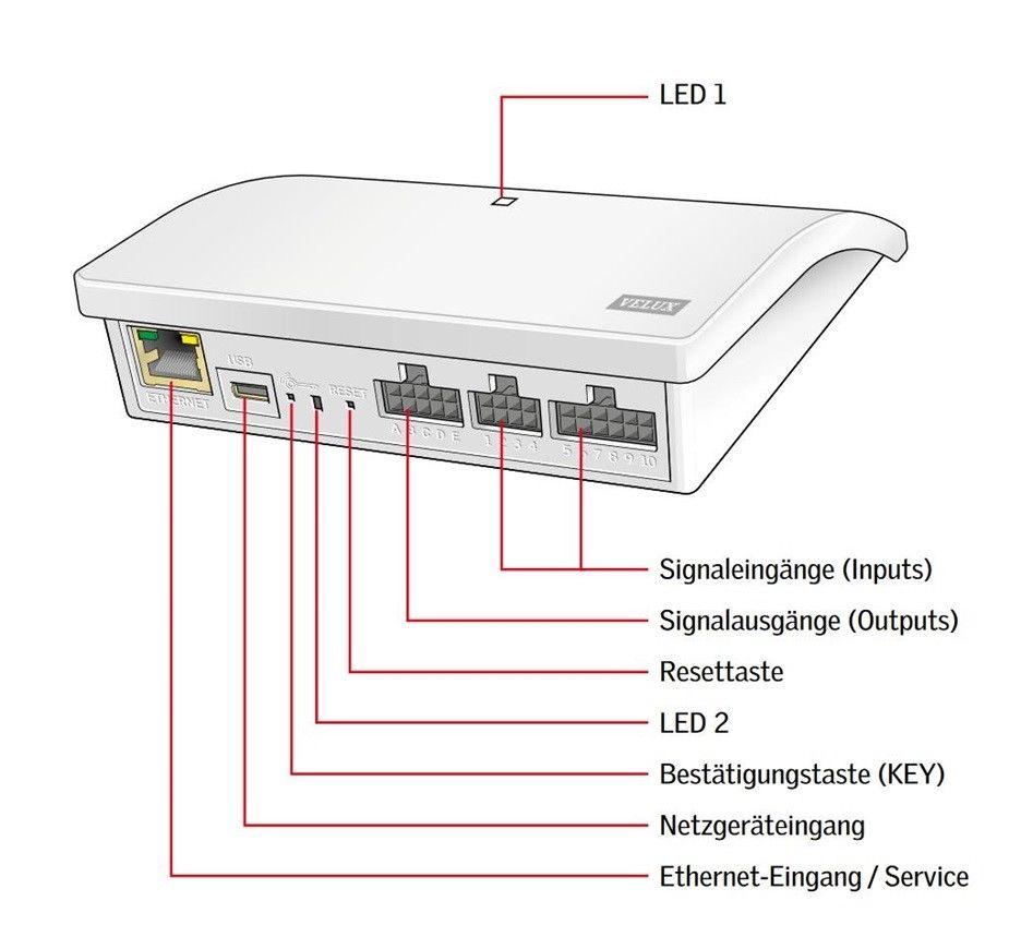 VELUX Integra KLF 200 WW Die Steuerung Interface io-homecontrol 5 Produkten